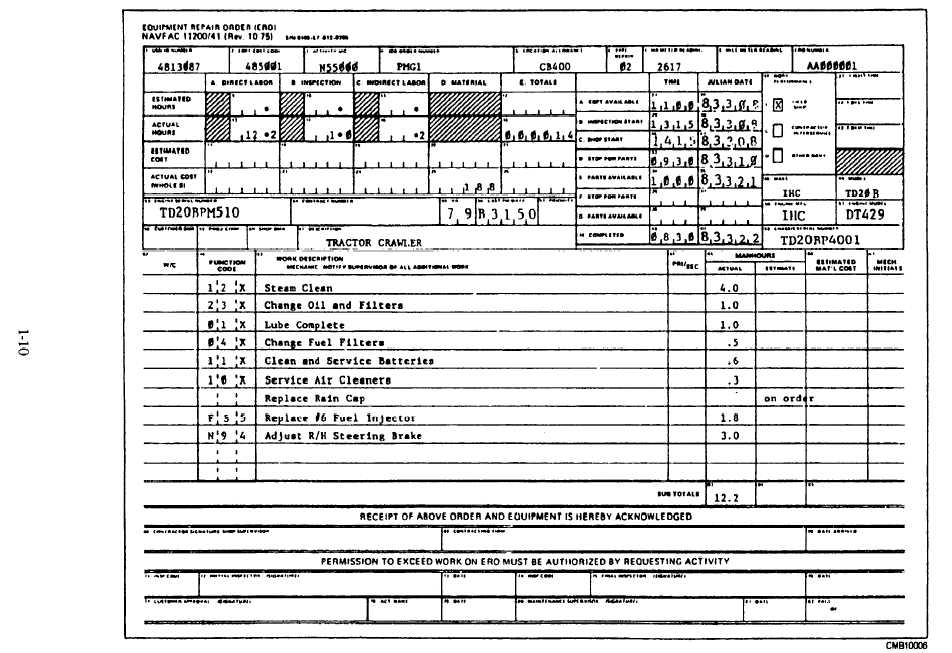 Figure 1-6.Equipment Repair Order (ERO), NAVFAC 11200/41.
