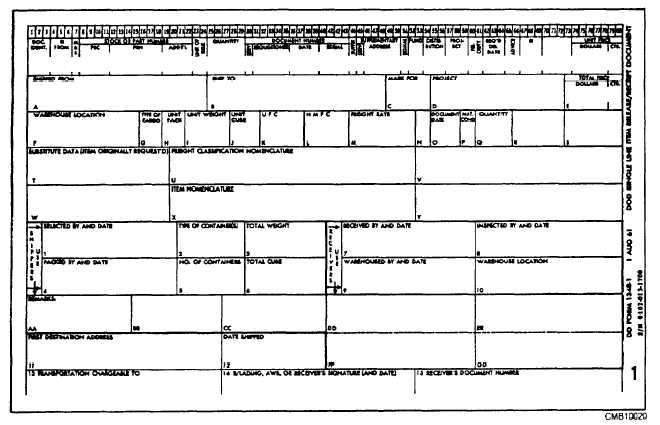 figure 1-20.dd form 1348-1.