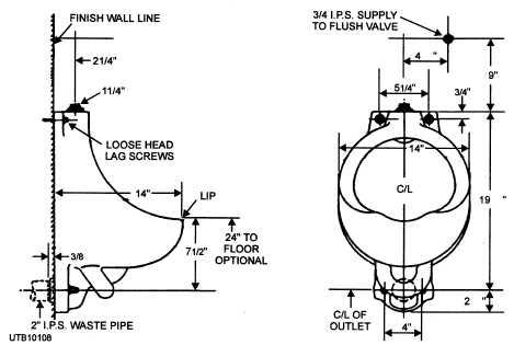 Figure 5 6 Wall Hung Urinal