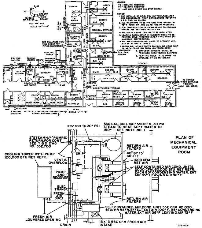 Bathtub Plumbing Drain Diagram further Concealed Sprinkler Head Detail further Refrigeration Piping Diagrams further Floor Plan With Plumbing Layout further Boat Marine Plumbing Flange Mounting Seacock Thru Hull. on home plumbing system design