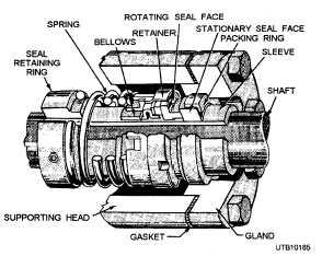 Asrel 003 also Length Belt Fans Motors D 872 further 401068 further 420312577704802664 besides Electric Resistance Welding Tube vDu9isCjKJVaWGCVnZnuckTI 7CVyI7lf1O0LQE44XPpg. on electric friction