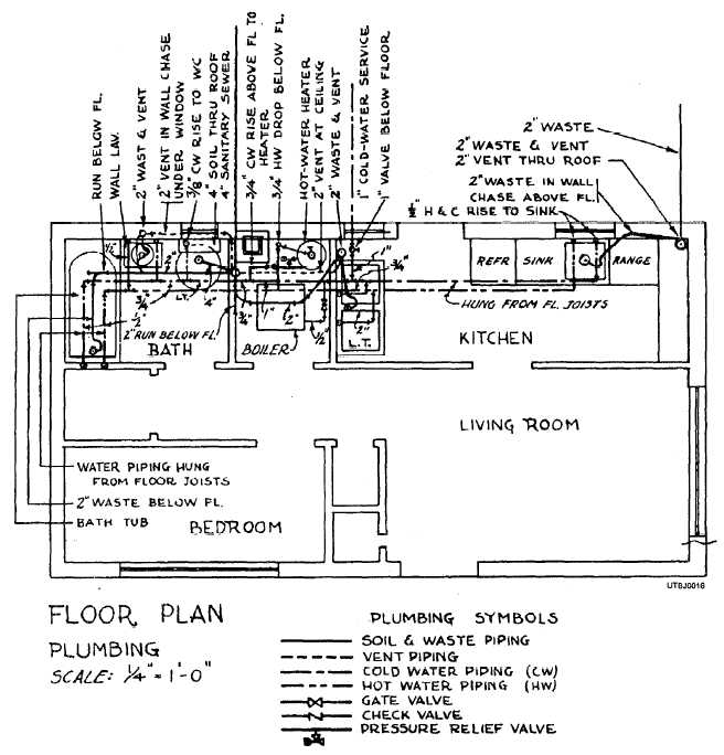 Figure 1 16 Typical Plumbing Layout For A Small House