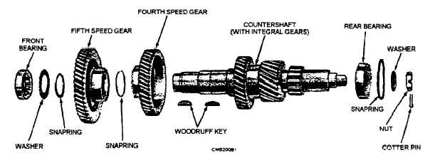 figure 4 13 transmission input shaft and bearing Ford C6 Transmission transmission countershaft assembly exploded view