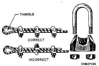 Figure 6-55 Wire rope clips