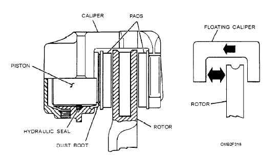sliding caliper type