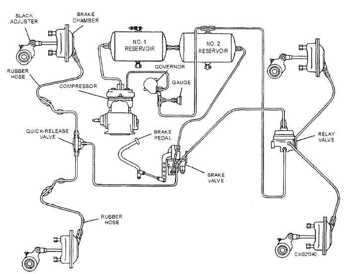 bendix air brake system diagram