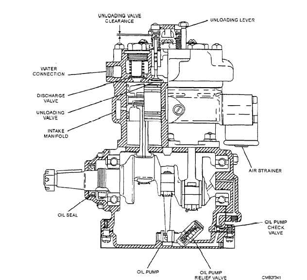 diagrams wiring   bendix air brake diagram