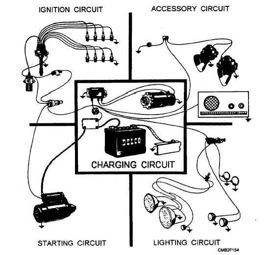 chapter 2 automotive electrical circuits and wiring