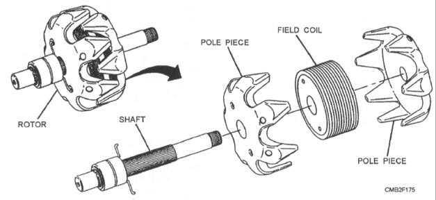 alternator field coil