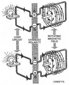 1983 Honda Xl 600 Parts Diagram additionally Wiring Harness Diagram Program additionally Schematics h likewise F13 furthermore 519214 Speedometer Stopped Working. on electrical wire diagram