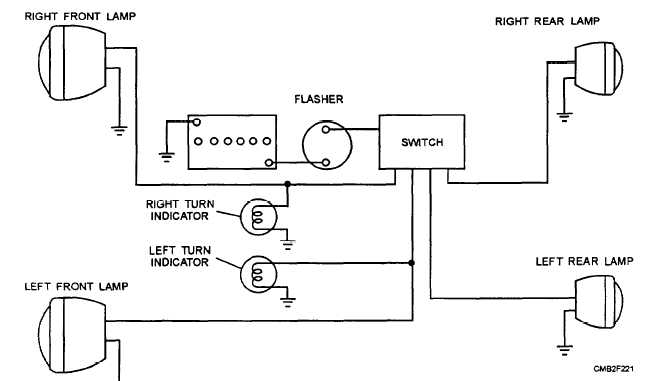 turn signal systems turn signal and hazard light wiring diagram wiring diagram for 1956 turn signals