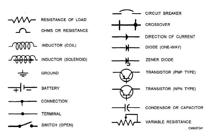 Wiring Diagram Symbols: Electrical Wiring Schematic Symbols At Goccuoi.net