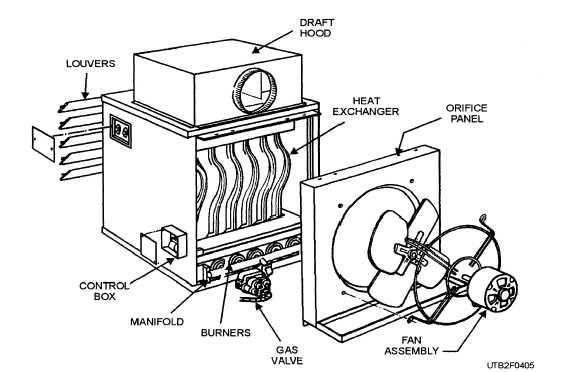 wiring diagram modine oil fired heater modine radiator