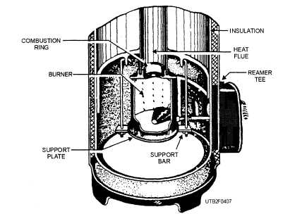 Cutaway View Of A Natural Draft Pot Type Burner