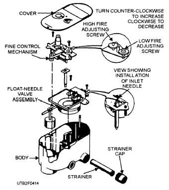 FuelSystem also Controler Capteur Pression Differentielle G 450 besides 6be10 Honda Accord Ex 1995 Honda Accord Ex 2 2 Vtec further 102ic Fuel Filter Located 1993 Dodge Grand further P 0996b43f81b3c540. on fuel filter diagram