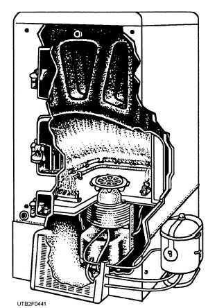 Figure 4 42 A Horizontal Rotary Oil Burner