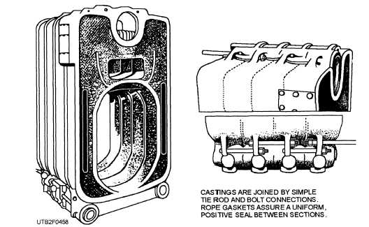 Steel Hot-Water Boilers