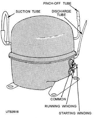 Figure 6-16 An external stationary bellows crankshaft seal