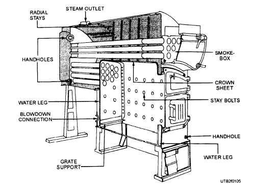 hrt boiler diagram